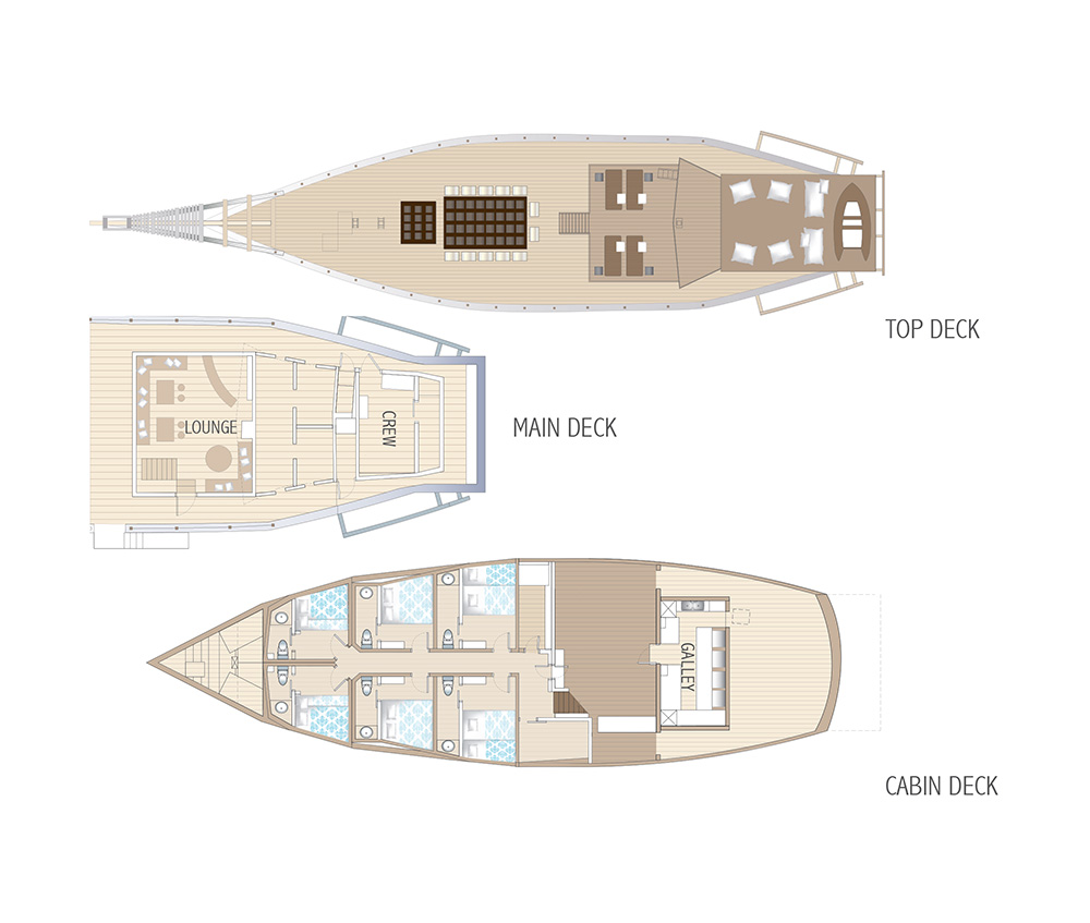Cabin layout for Katharina