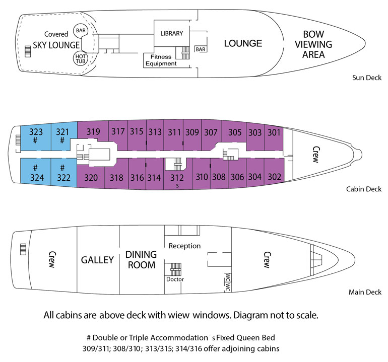 Cabin layout for La Pinta