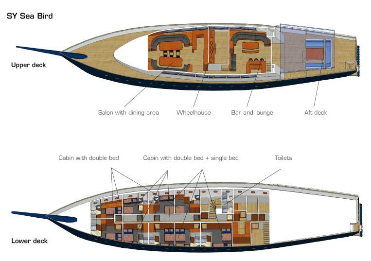 Cabin layout for SY Sea Star & Sea Bird