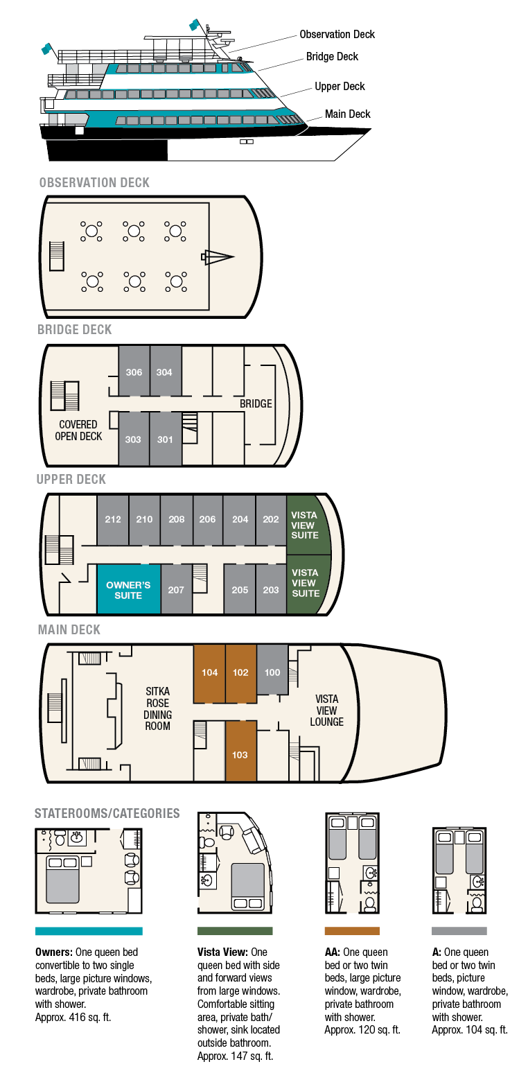 Cabin layout for Alaskan Dream