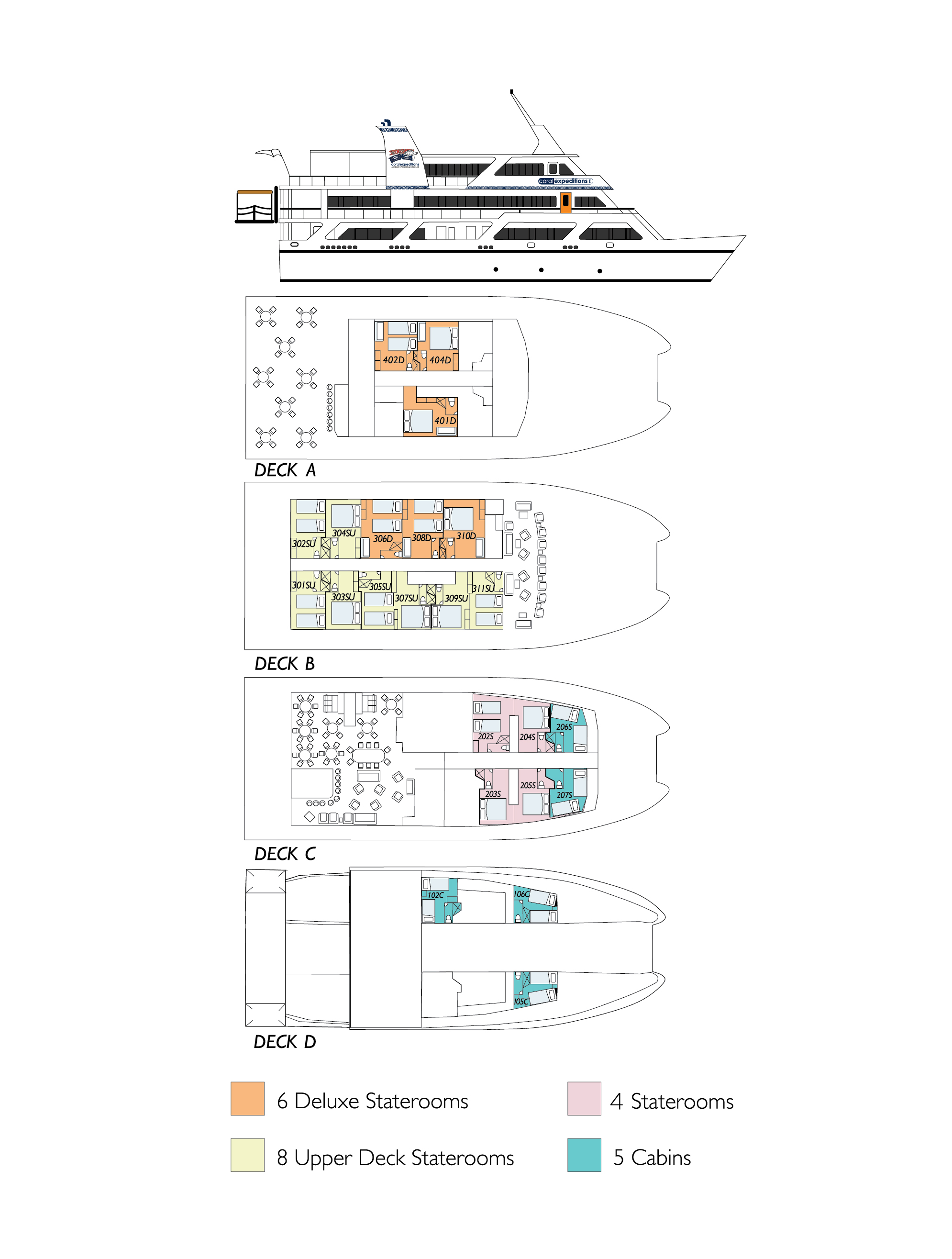 Cabin layout for Coral Expeditions I