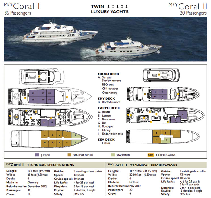 Cabin layout for Coral I & II