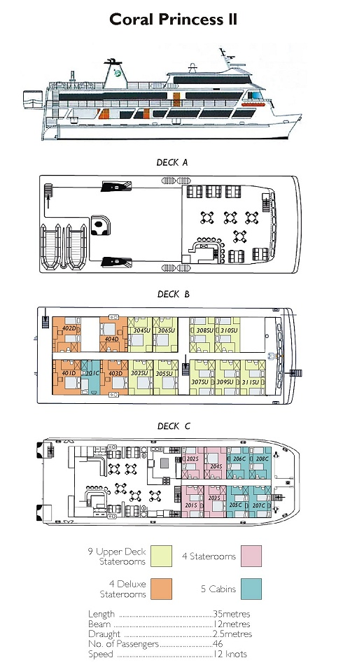 Cabin layout for Coral Princess II