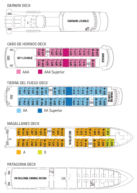 Cabin layout for Ventus Australis