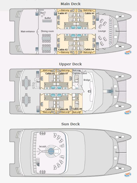 Cabin layout for Ocean Spray