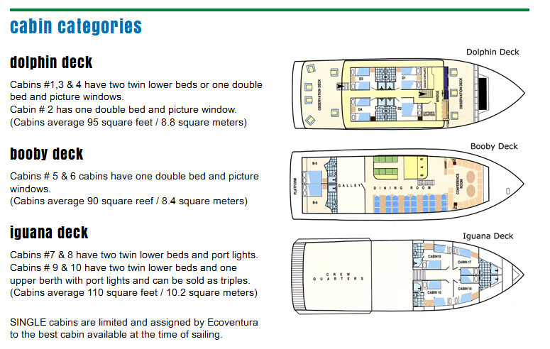 Cabin layout for M/Y Eric and Letty