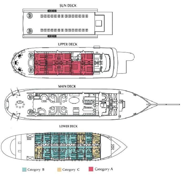 Cabin layout for Galileo
