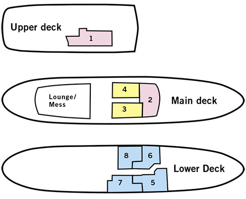 Cabin layout for MS Sjoveien