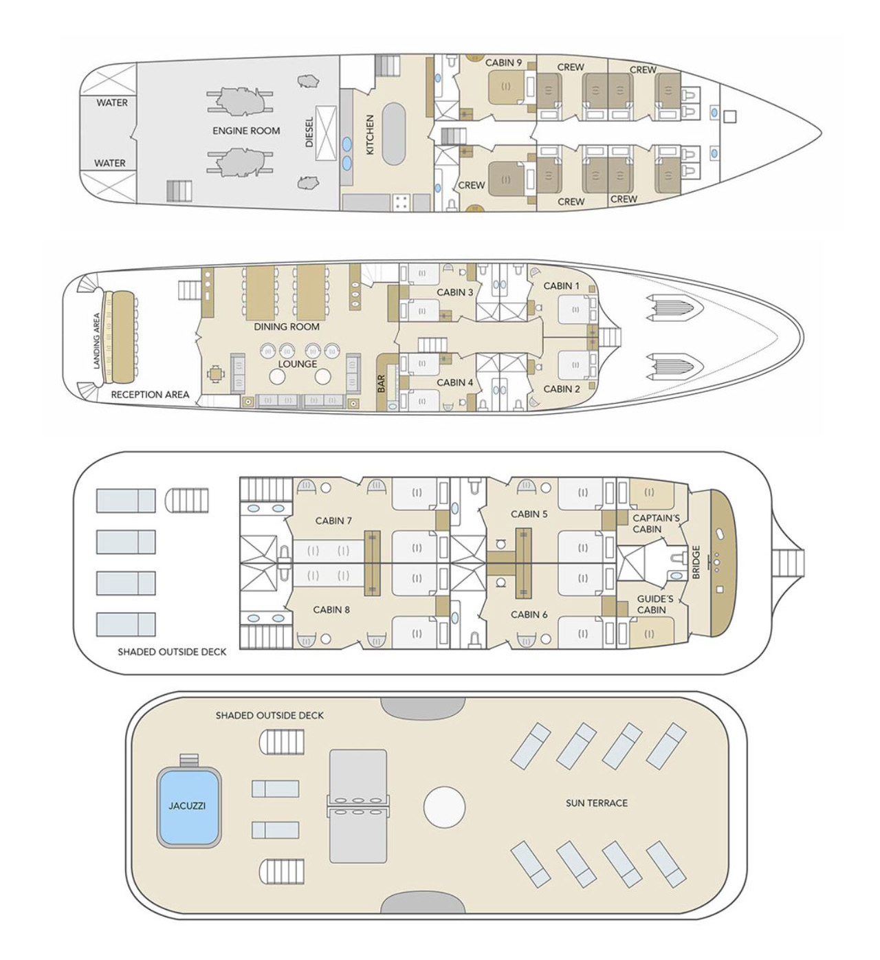 Cabin layout for Galapagos Odyssey