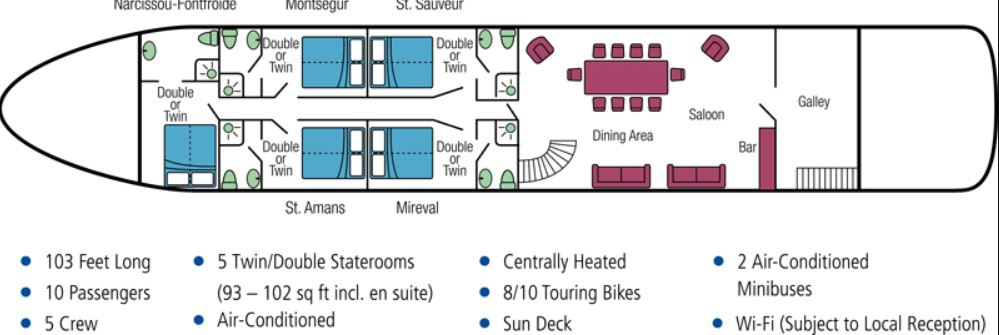 Cabin layout for Athos