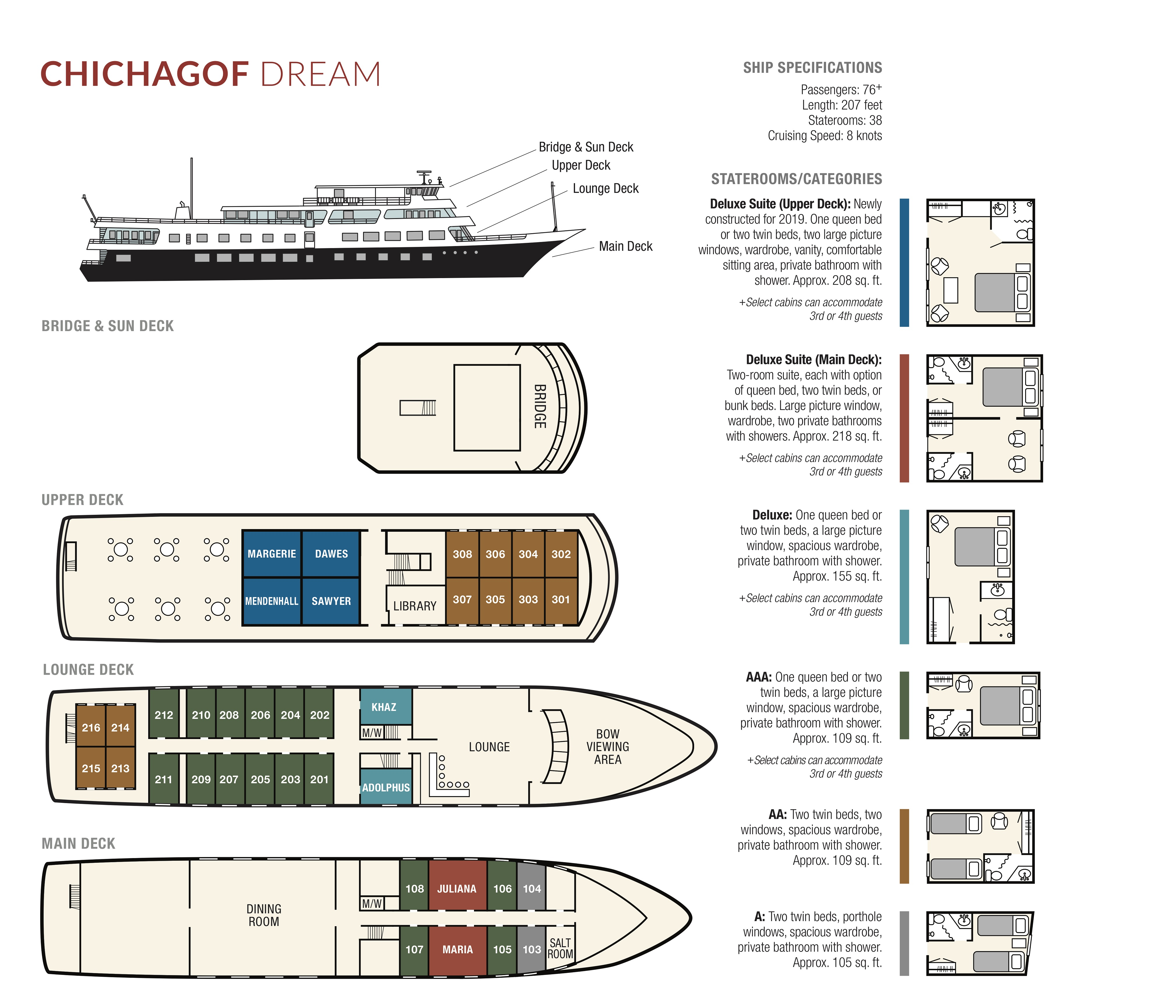 Cabin layout for Chichagof Dream