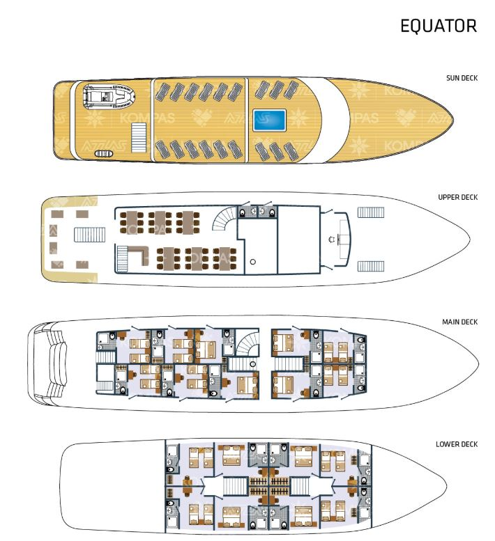 Cabin layout for Equator