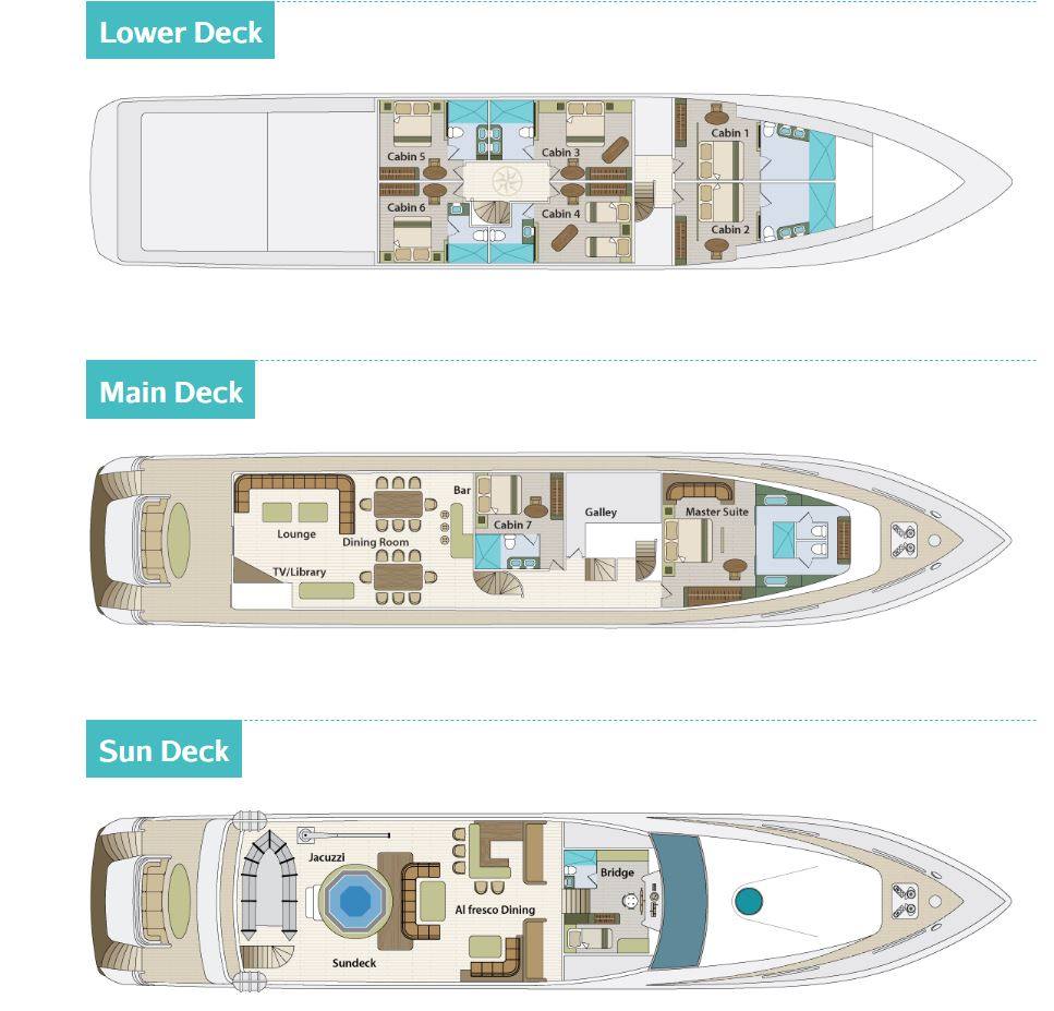 Cabin layout for Grand Majestic