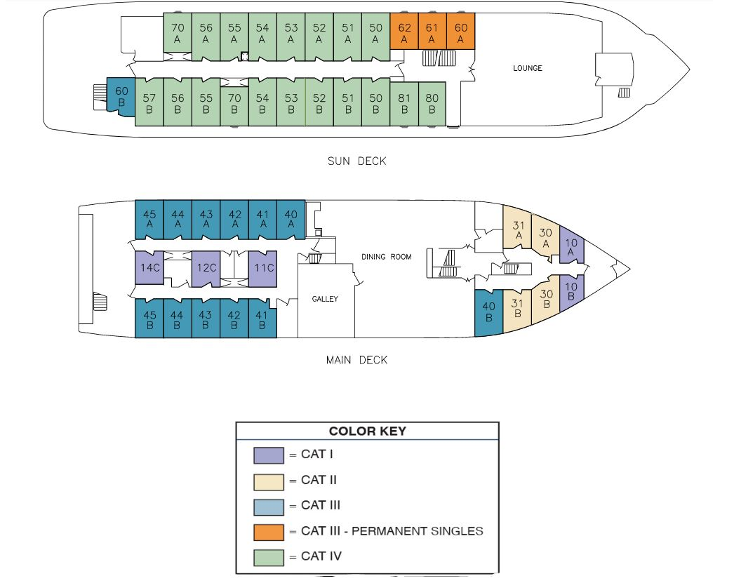 Cabin layout for Grande Caribe