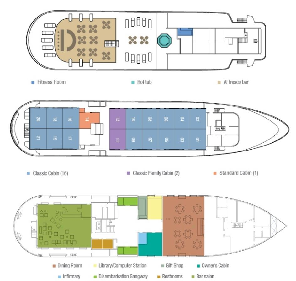 Cabin layout for Isabela II