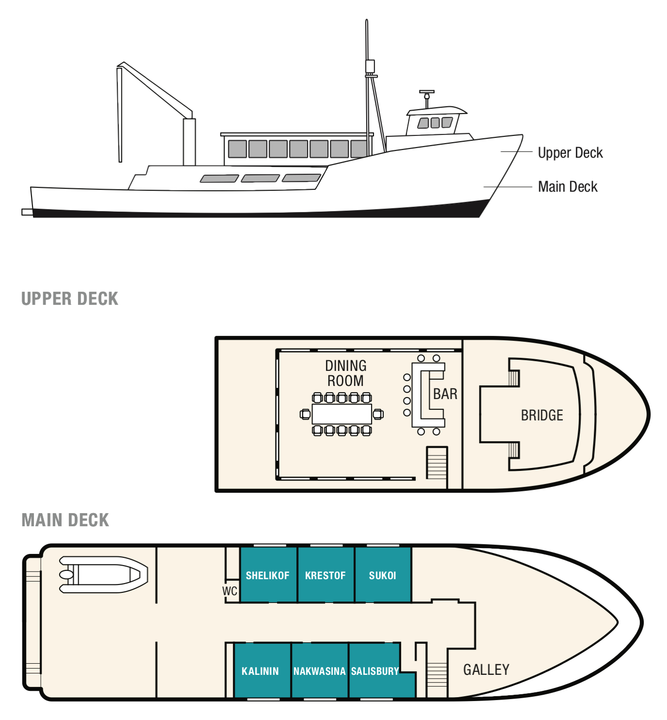 Cabin layout for Kruzof Explorer