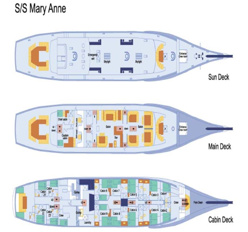 Cabin layout for Mary Anne