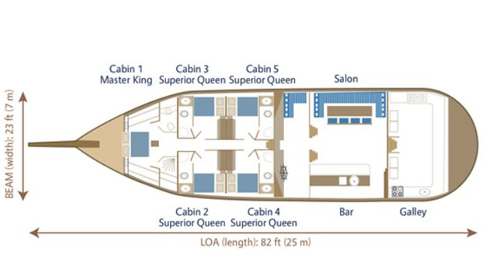 Cabin layout for Myra or Similar