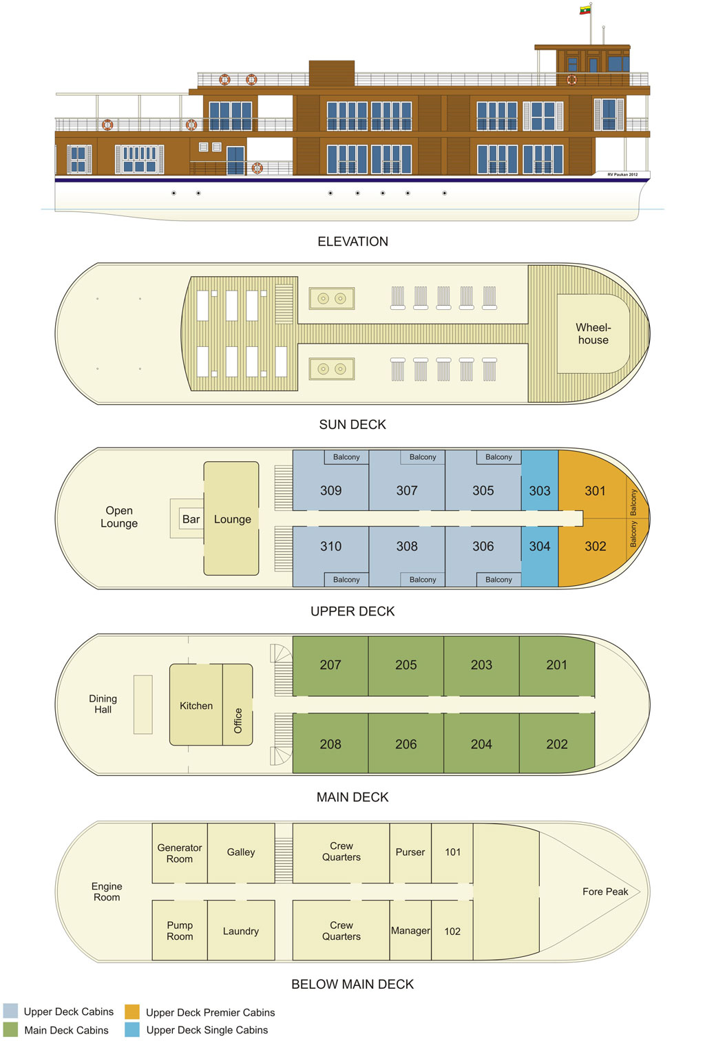 Cabin layout for Paukan 2012