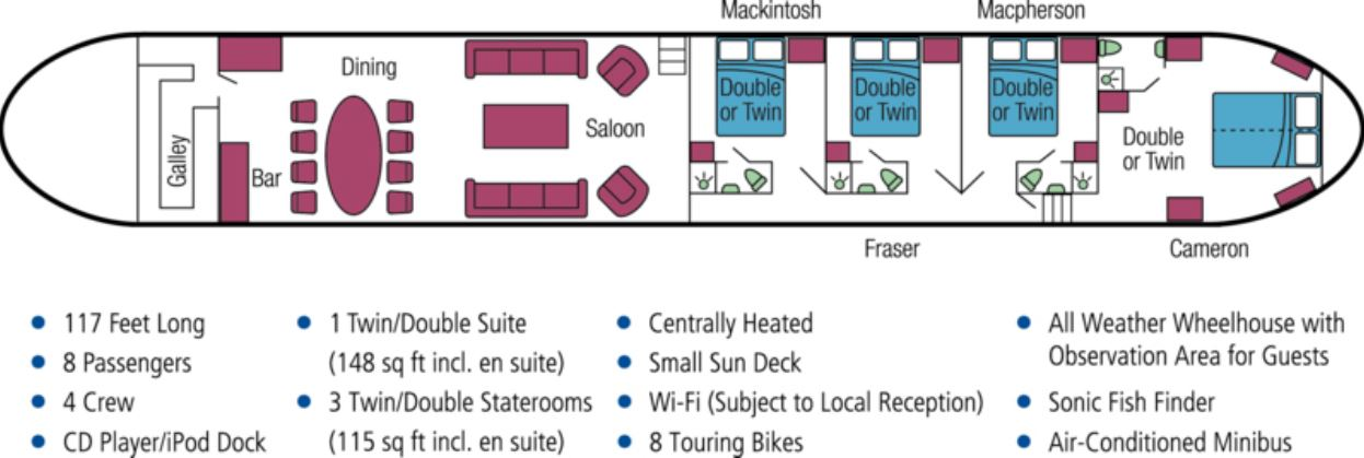 Cabin layout for Scottish Highlander