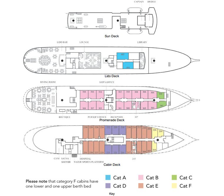 Cabin layout for Sea Cloud II