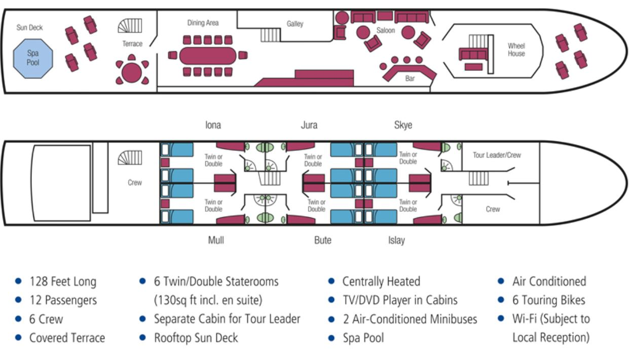 Cabin layout for Spirit of Scotland