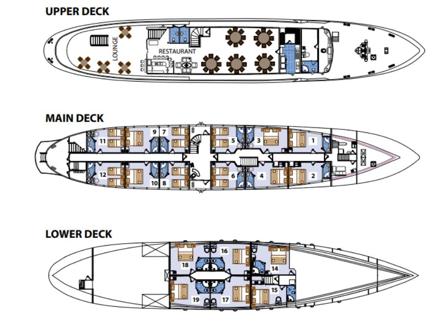 Cabin layout for Stella Maris