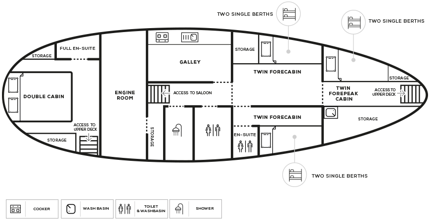 Cabin layout for St Hilda