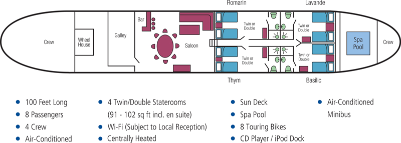 Cabin layout for Anjodi