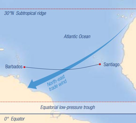 Map for Crossing the Atlantic: Santiago – Barbados
