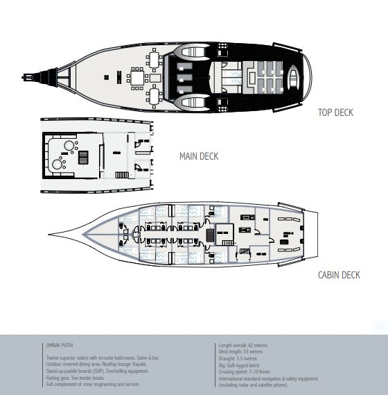 Cabin layout for Ombak Putih