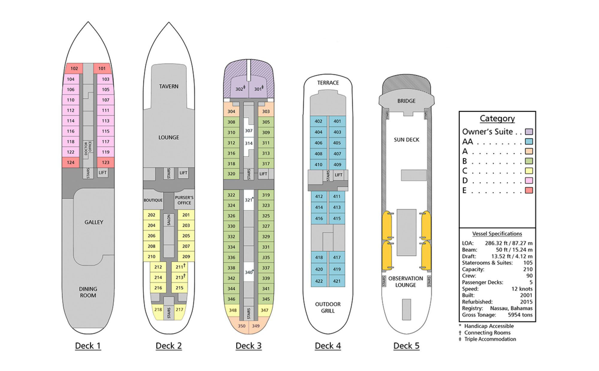 Cabin layout for Victory I & II